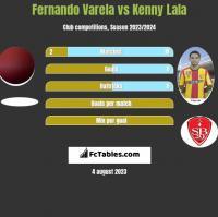 Fernando Varela vs Kenny Lala h2h player stats