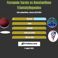 Fernando Varela vs Konstantinos Triantafyllopoulos h2h player stats