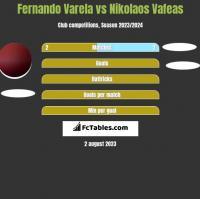 Fernando Varela vs Nikolaos Vafeas h2h player stats