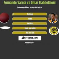 Fernando Varela vs Omar Elabdellaoui h2h player stats