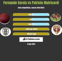 Fernando Varela vs Patricio Matricardi h2h player stats