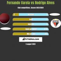 Fernando Varela vs Rodrigo Alves h2h player stats