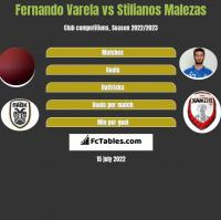 Fernando Varela vs Stilianos Malezas h2h player stats