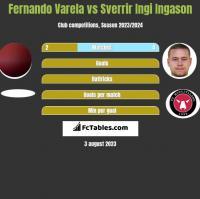 Fernando Varela vs Sverrir Ingi Ingason h2h player stats