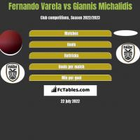 Fernando Varela vs Giannis Michalidis h2h player stats