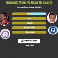 Fernando Viana vs Budu Zivzivadze h2h player stats