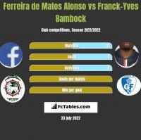 Ferreira de Matos Alonso vs Franck-Yves Bambock h2h player stats