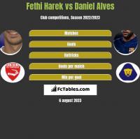 Fethi Harek vs Daniel Alves h2h player stats