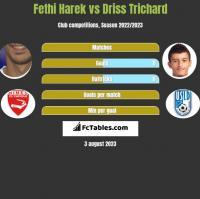 Fethi Harek vs Driss Trichard h2h player stats