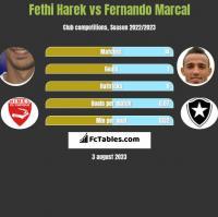 Fethi Harek vs Fernando Marcal h2h player stats