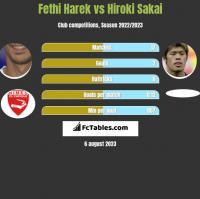 Fethi Harek vs Hiroki Sakai h2h player stats