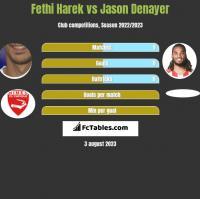 Fethi Harek vs Jason Denayer h2h player stats