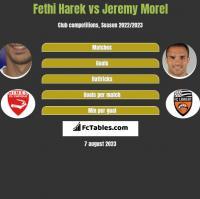 Fethi Harek vs Jeremy Morel h2h player stats