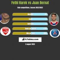 Fethi Harek vs Juan Bernat h2h player stats