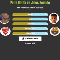 Fethi Harek vs Jules Kounde h2h player stats