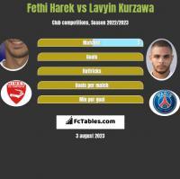 Fethi Harek vs Lavyin Kurzawa h2h player stats