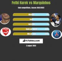 Fethi Harek vs Marquinhos h2h player stats