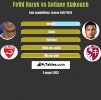 Fethi Harek vs Sofiane Alakouch h2h player stats
