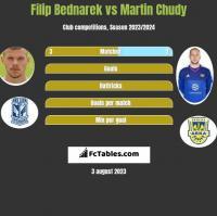 Filip Bednarek vs Martin Chudy h2h player stats