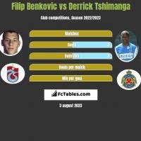 Filip Benkovic vs Derrick Tshimanga h2h player stats
