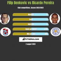 Filip Benkovic vs Ricardo Pereira h2h player stats
