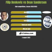 Filip Benkovic vs Dean Sanderson h2h player stats
