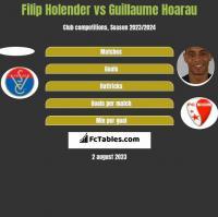 Filip Holender vs Guillaume Hoarau h2h player stats
