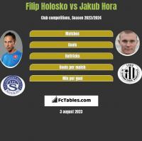 Filip Holosko vs Jakub Hora h2h player stats