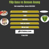 Filip Kasa vs Benson Anang h2h player stats