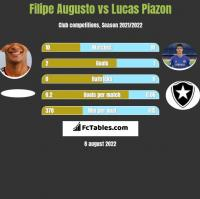 Filipe Augusto vs Lucas Piazon h2h player stats