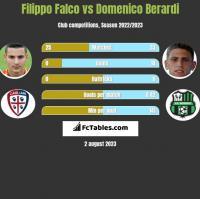 Filippo Falco vs Domenico Berardi h2h player stats