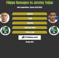 Filippo Romagna vs Jeremy Toljan h2h player stats