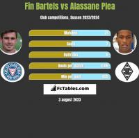 Fin Bartels vs Alassane Plea h2h player stats