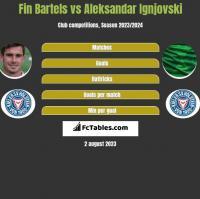 Fin Bartels vs Aleksandar Ignjovski h2h player stats