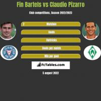 Fin Bartels vs Claudio Pizarro h2h player stats