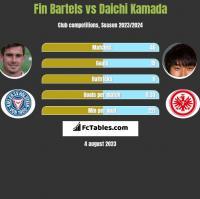 Fin Bartels vs Daichi Kamada h2h player stats