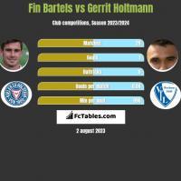 Fin Bartels vs Gerrit Holtmann h2h player stats