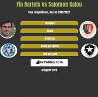 Fin Bartels vs Salomon Kalou h2h player stats