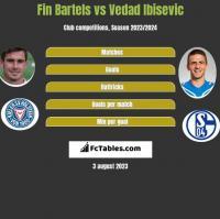 Fin Bartels vs Vedad Ibisevic h2h player stats