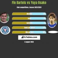 Fin Bartels vs Yuya Osako h2h player stats
