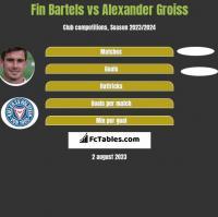 Fin Bartels vs Alexander Groiss h2h player stats