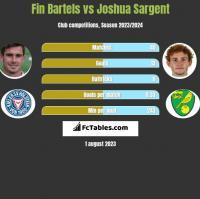 Fin Bartels vs Joshua Sargent h2h player stats