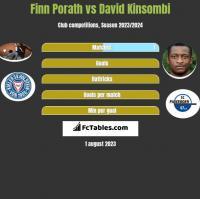 Finn Porath vs David Kinsombi h2h player stats
