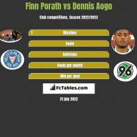 Finn Porath vs Dennis Aogo h2h player stats