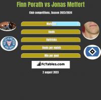 Finn Porath vs Jonas Meffert h2h player stats