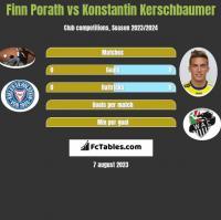 Finn Porath vs Konstantin Kerschbaumer h2h player stats