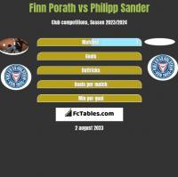 Finn Porath vs Philipp Sander h2h player stats