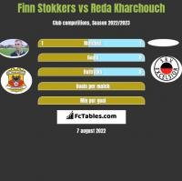Finn Stokkers vs Reda Kharchouch h2h player stats