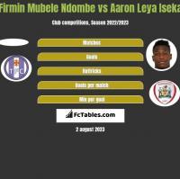 Firmin Mubele Ndombe vs Aaron Leya Iseka h2h player stats