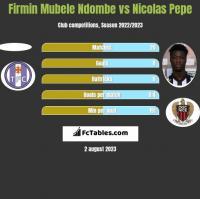Firmin Mubele Ndombe vs Nicolas Pepe h2h player stats